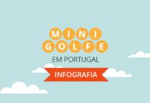 Infografia Minigolfe