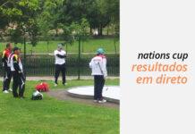 Resultados Nations Cup